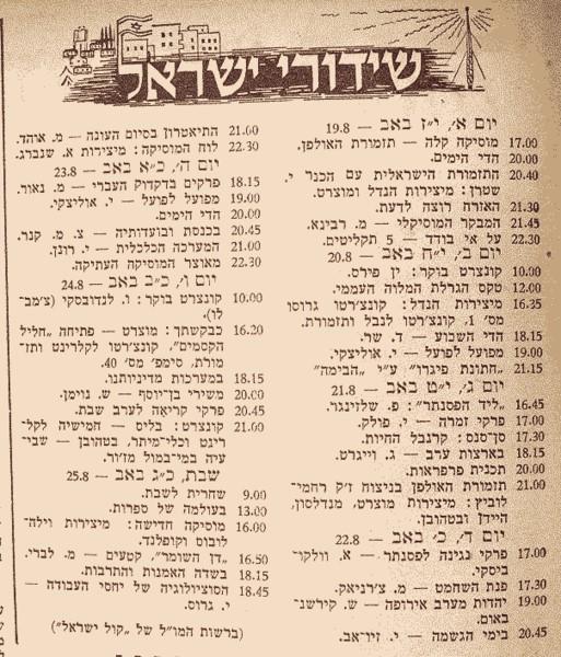 """Schiduréj Jisra'él"" – 'Israel-Sendungen'"
